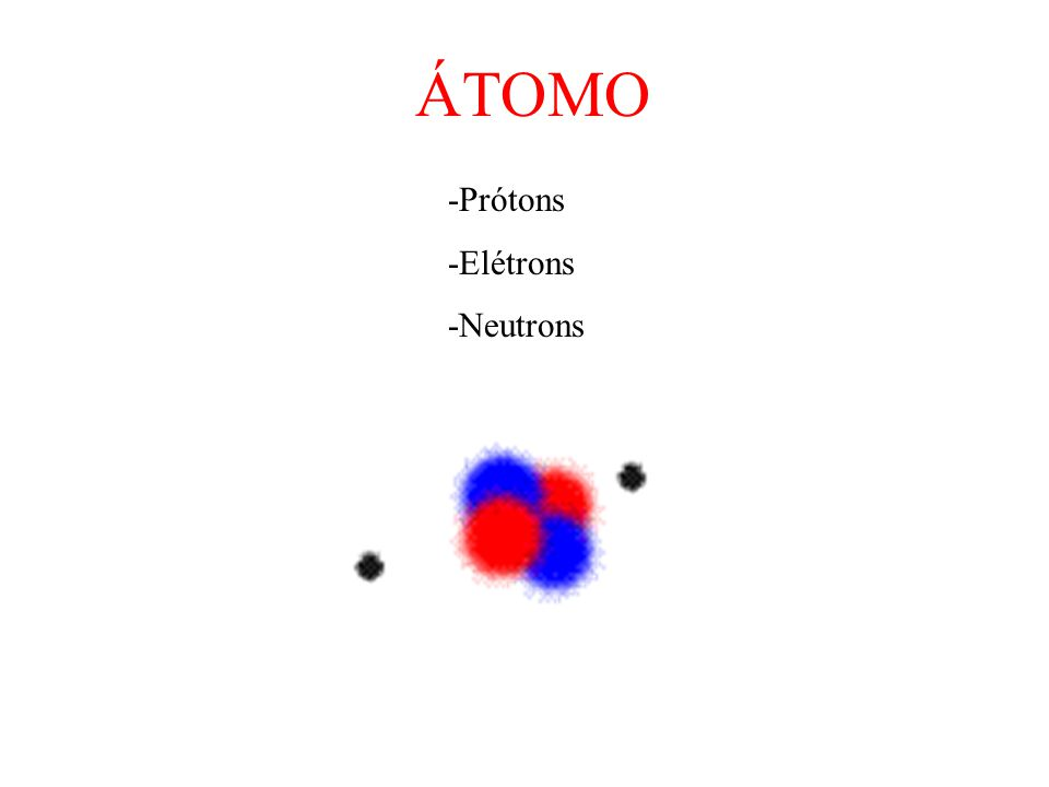 CARGA ELÉTRICA Propriedade de atração ou repulsão entre prótons e elétrons NN PPEEPE