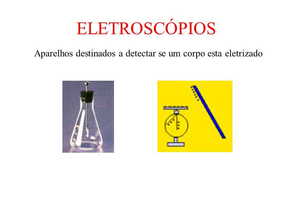 ELETROSCÓPIOS Aparelhos destinados a detectar se um corpo esta eletrizado