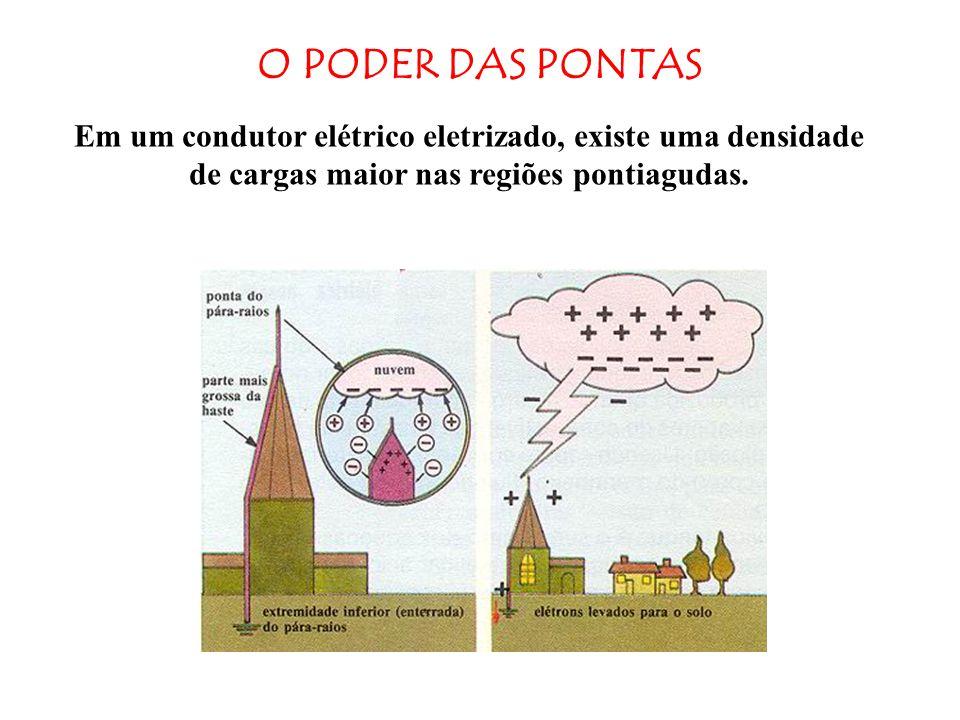 O PODER DAS PONTAS Em um condutor elétrico eletrizado, existe uma densidade de cargas maior nas regiões pontiagudas.