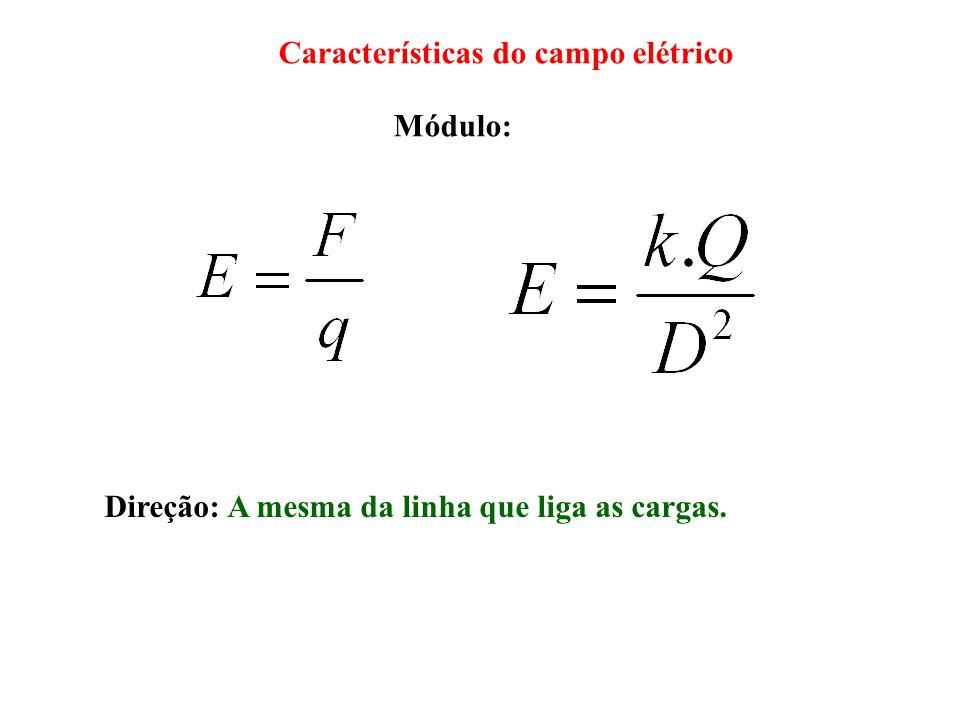 Características do campo elétrico Direção: A mesma da linha que liga as cargas. Módulo: