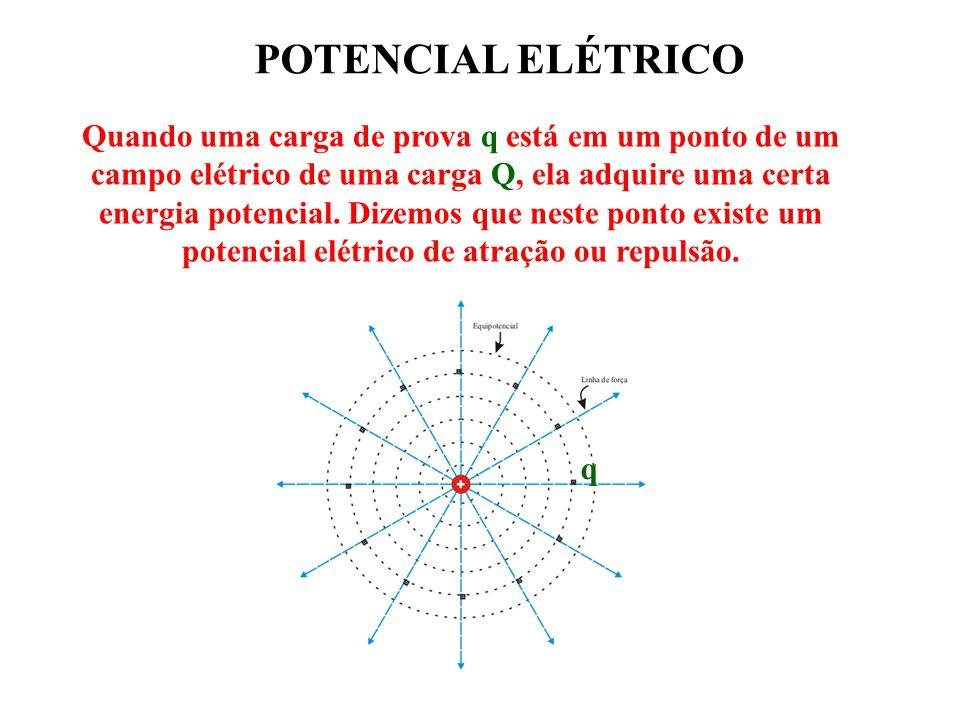 POTENCIAL ELÉTRICO Quando uma carga de prova q está em um ponto de um campo elétrico de uma carga Q, ela adquire uma certa energia potencial.