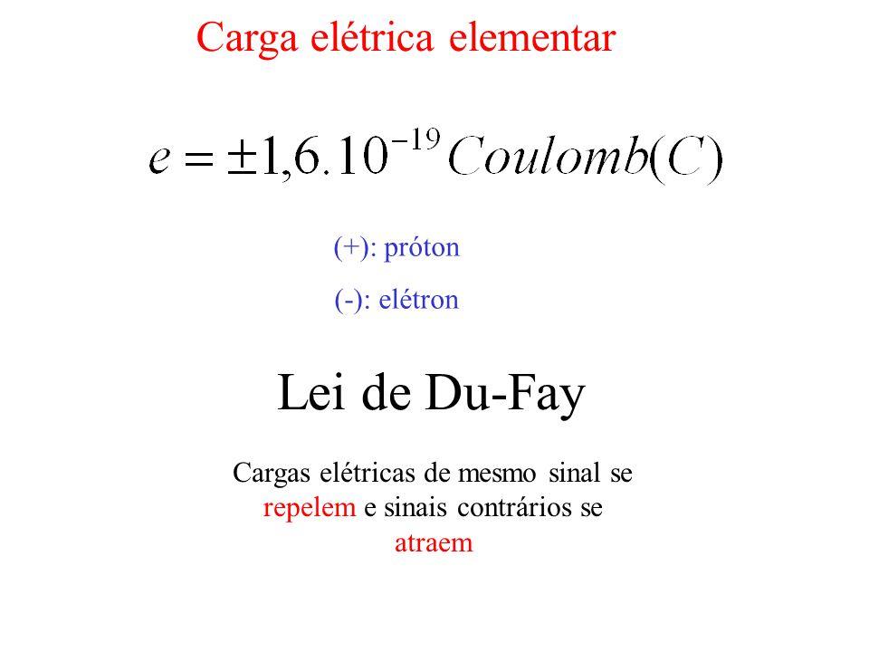 QUANTIDADE DE CARGAS n é o número de prótons ou elétrons.