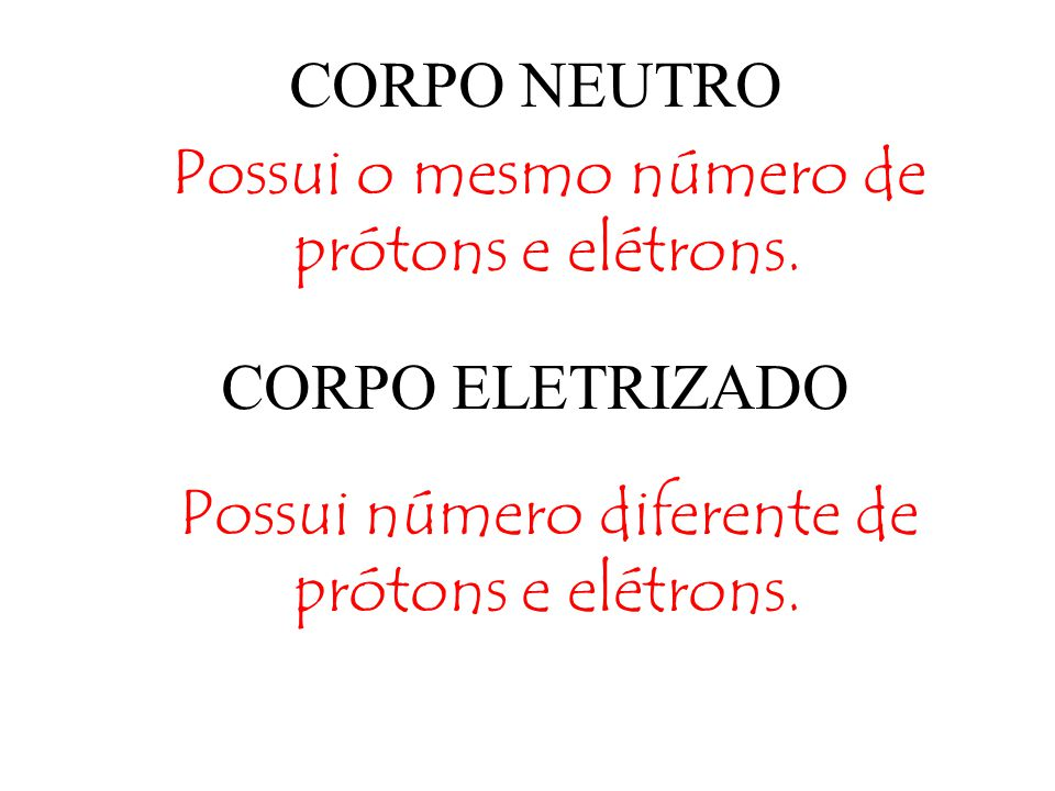 CORPO NEUTRO Possui o mesmo número de prótons e elétrons.