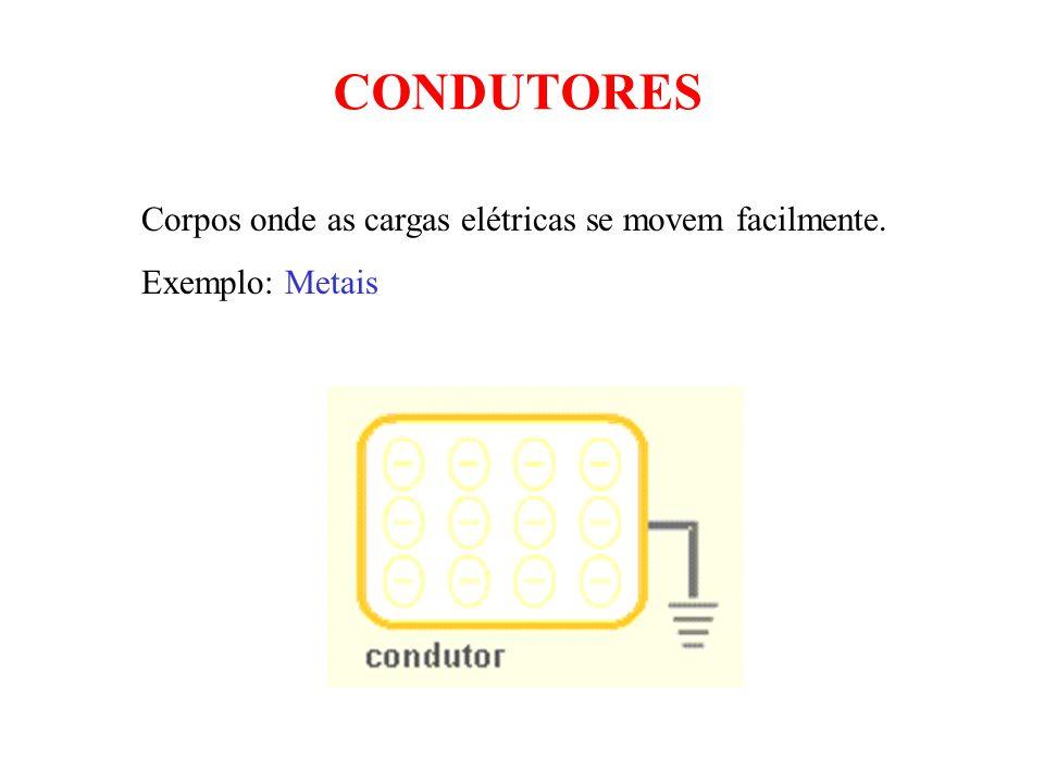 CONDUTORES Corpos onde as cargas elétricas se movem facilmente. Exemplo: Metais