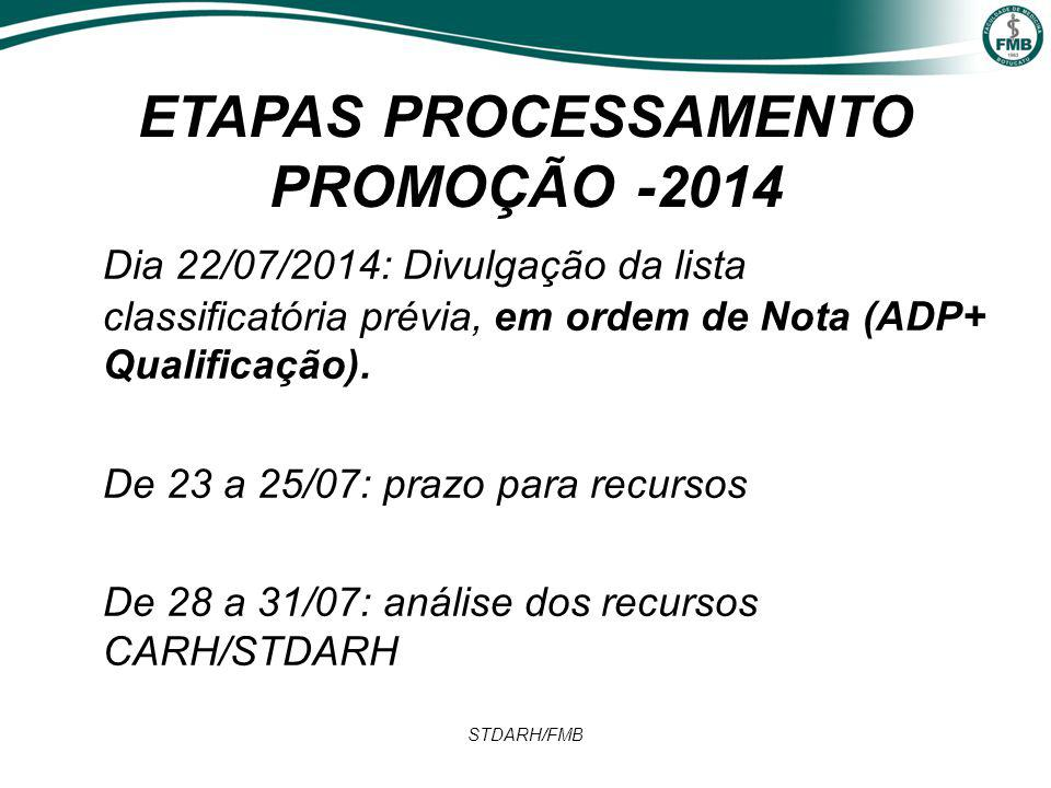 ETAPAS PROCESSAMENTO PROMOÇÃO -2014 Dia 22/07/2014: Divulgação da lista classificatória prévia, em ordem de Nota (ADP+ Qualificação).