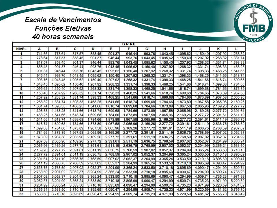 Questionamentos- CARH As dúvidas em relação as negativas dos certificados deverão ser encaminhadas por e-mail para rh@fmb.unesp.br no período de 01/07 a 04/07.
