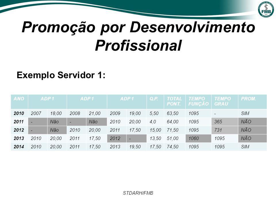 STDARH/FMB Promoção por Desenvolvimento Profissional Exemplo Servidor 1: ANOADP 1 Q.P.TOTAL PONT.