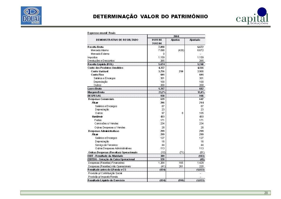 20 DETERMINAÇÃO VALOR DO PATRIMÔNIIO