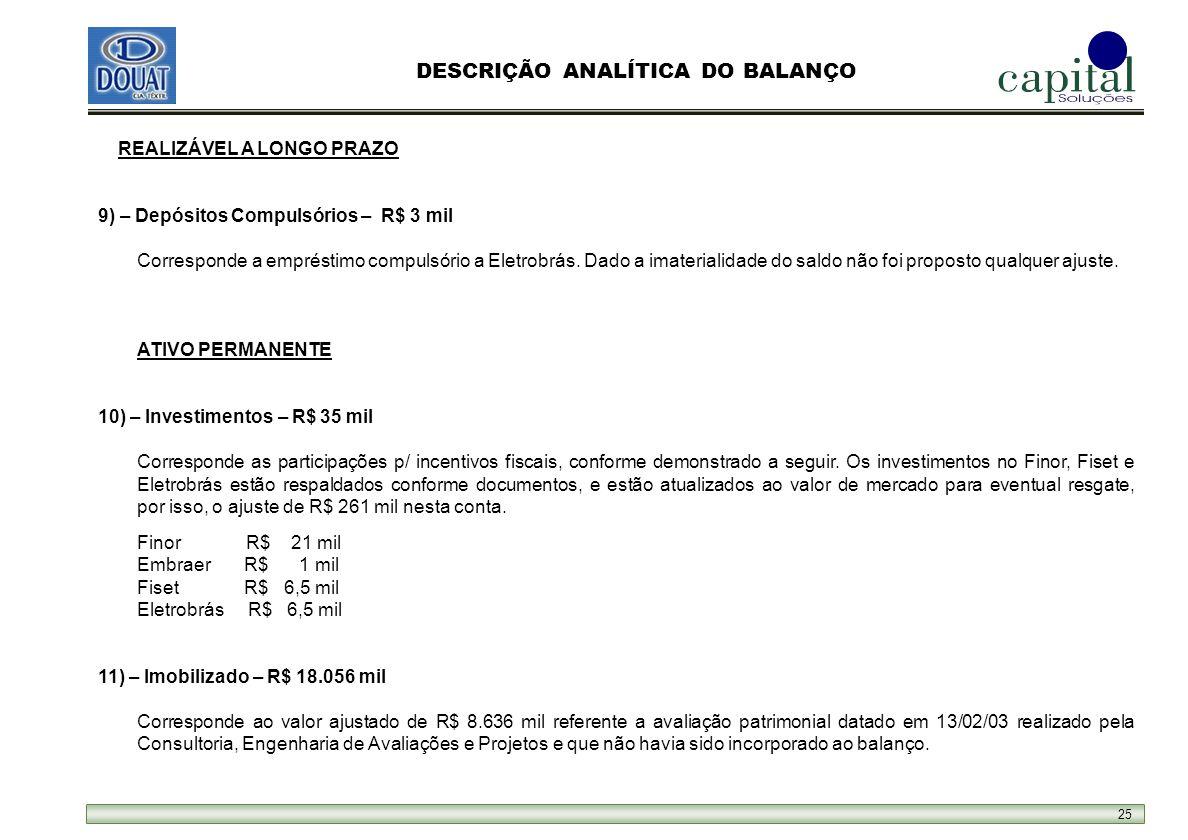 25 REALIZÁVEL A LONGO PRAZO 9) – Depósitos Compulsórios – R$ 3 mil Corresponde a empréstimo compulsório a Eletrobrás.