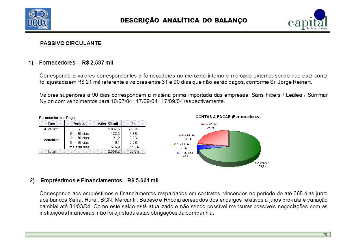 26 2) – Empréstimos e Financiamentos – R$ 5.661 mil Corresponde aos empréstimos e financiamentos respaldados em contratos, vincendos no período de até 365 dias junto aos bancos Safra, Rural, BCN, Mercantil, Badesc e Rhodia acrescidos dos encargos relativos a juros pró-rata e variação cambial até 31/03/04.