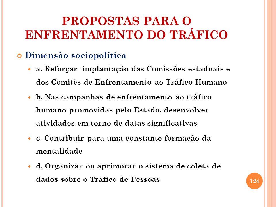 PROPOSTAS PARA O ENFRENTAMENTO DO TRÁFICO Dimensão sociopolítica a.