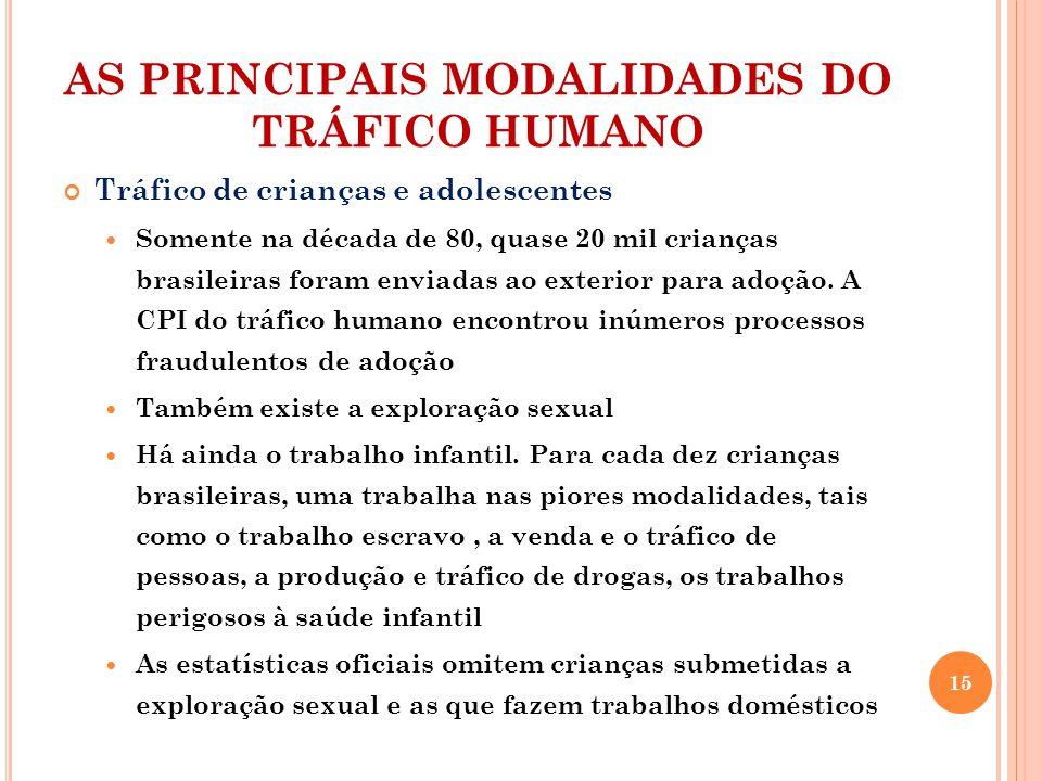 AS PRINCIPAIS MODALIDADES DO TRÁFICO HUMANO Tráfico de crianças e adolescentes Somente na década de 80, quase 20 mil crianças brasileiras foram enviadas ao exterior para adoção.