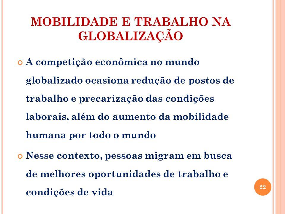 MOBILIDADE E TRABALHO NA GLOBALIZAÇÃO A competição econômica no mundo globalizado ocasiona redução de postos de trabalho e precarização das condições