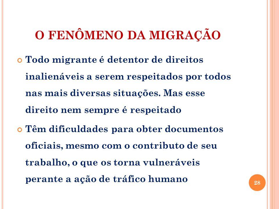 O FENÔMENO DA MIGRAÇÃO Todo migrante é detentor de direitos inalienáveis a serem respeitados por todos nas mais diversas situações. Mas esse direito n
