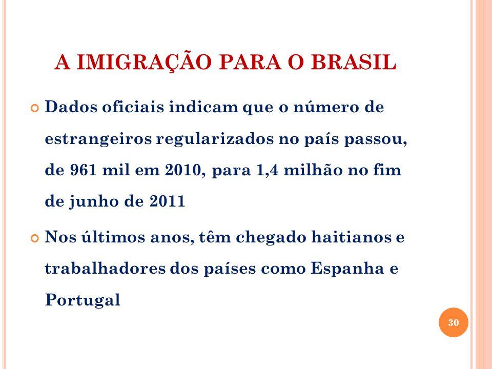 A IMIGRAÇÃO PARA O BRASIL Dados oficiais indicam que o número de estrangeiros regularizados no país passou, de 961 mil em 2010, para 1,4 milhão no fim