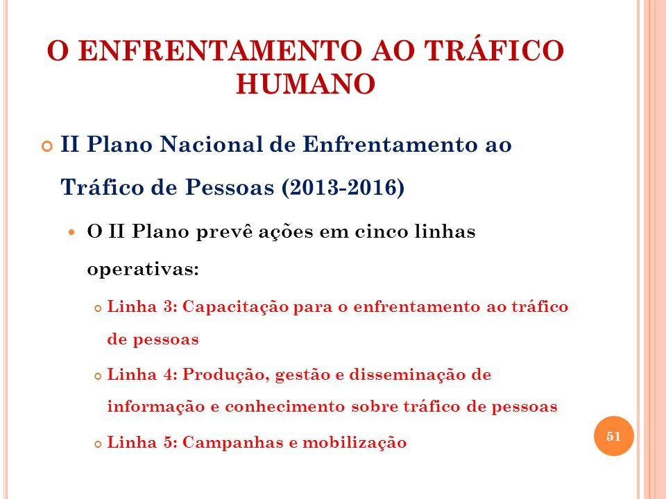 O ENFRENTAMENTO AO TRÁFICO HUMANO II Plano Nacional de Enfrentamento ao Tráfico de Pessoas (2013-2016) O II Plano prevê ações em cinco linhas operativ