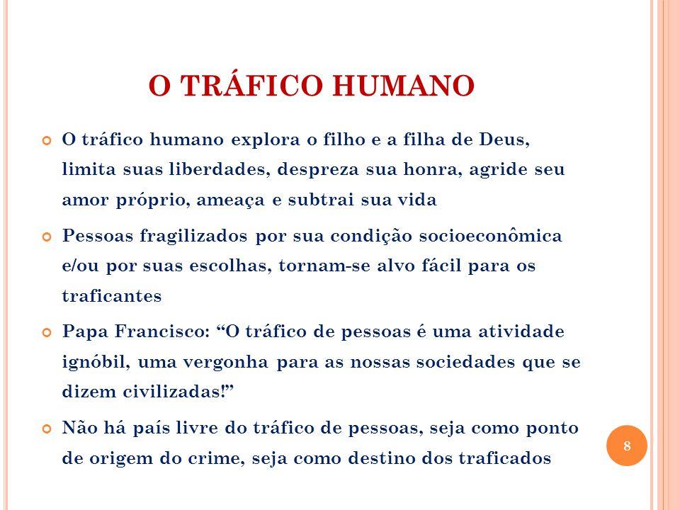 O TRÁFICO HUMANO O tráfico humano explora o filho e a filha de Deus, limita suas liberdades, despreza sua honra, agride seu amor próprio, ameaça e sub