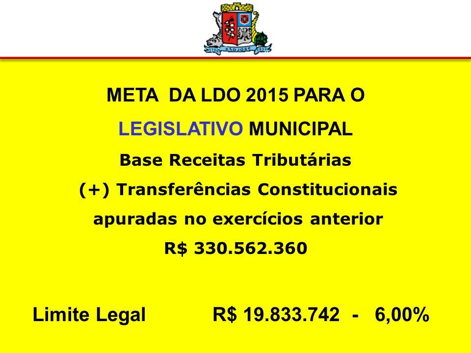 META DA LDO 2015 PARA O MONTANTE DA DÍVIDA PÚBLICA (amortização do principal e juros) R.