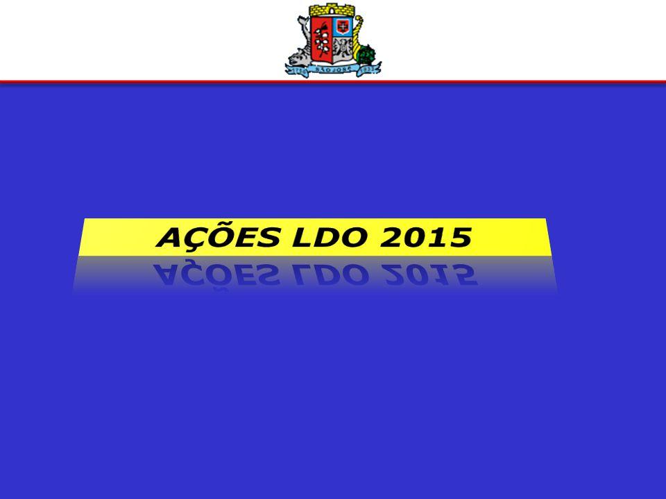 META DA LDO 2015 PARA O LEGISLATIVO MUNICIPAL Base Receitas Tributárias (+) Transferências Constitucionais apuradas no exercícios anterior R$ 330.562.360 Limite Legal R$ 19.833.742 - 6,00%