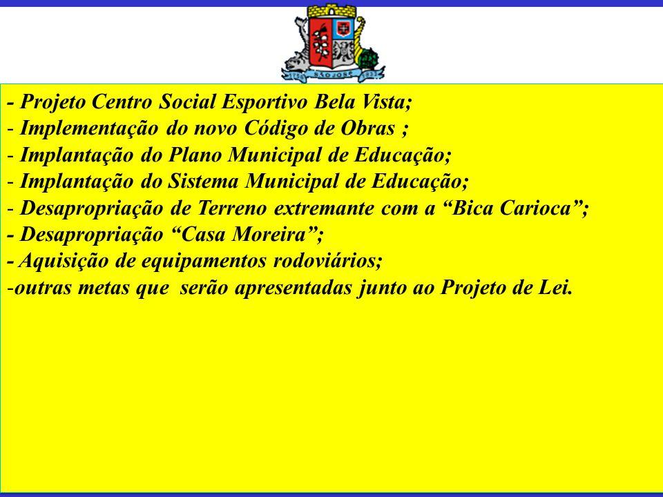 - Cadastro Único – Assistência Social; - Casa Lar; Casa Lar; - Implantação da Av.