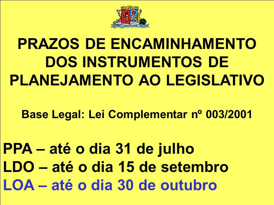 PRAZOS DE ENCAMINHAMENTO DOS INSTRUMENTOS DE PLANEJAMENTO AO LEGISLATIVO Base Legal: Lei Complementar nº 003/2001 PPA – até o dia 31 de julho LDO – até o dia 15 de setembro LOA – até o dia 30 de outubro