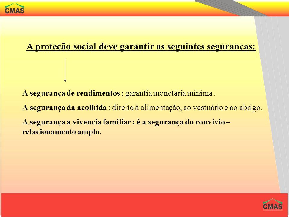 PROTEÇÃO INTEGRAL Crianças, adolescentes e jovens Crianças e adolescentes em situação de trabalho infantil Gravidez na adolescência Idosos POLÍTICA PU