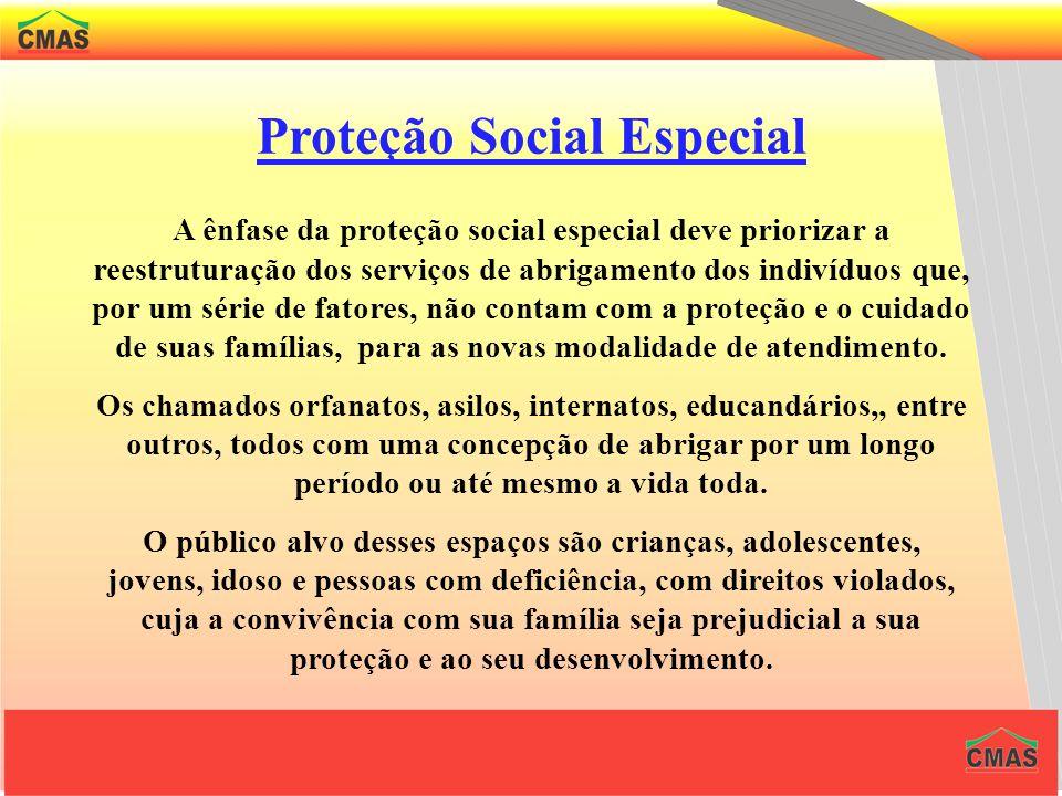 Tipos de serviços de proteção social básica. Programa de atenção Integral às Famílias. Programa de inclusão produtiva e projetos de enfrentamento da p