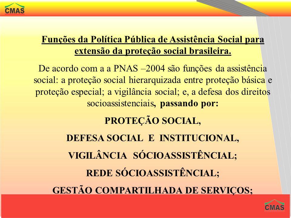Caráter do Sistema Único de Assistência Social -SUAS  Regula em todo o território nacional a hierarquia, os vínculos e as responsabilidades do sistem