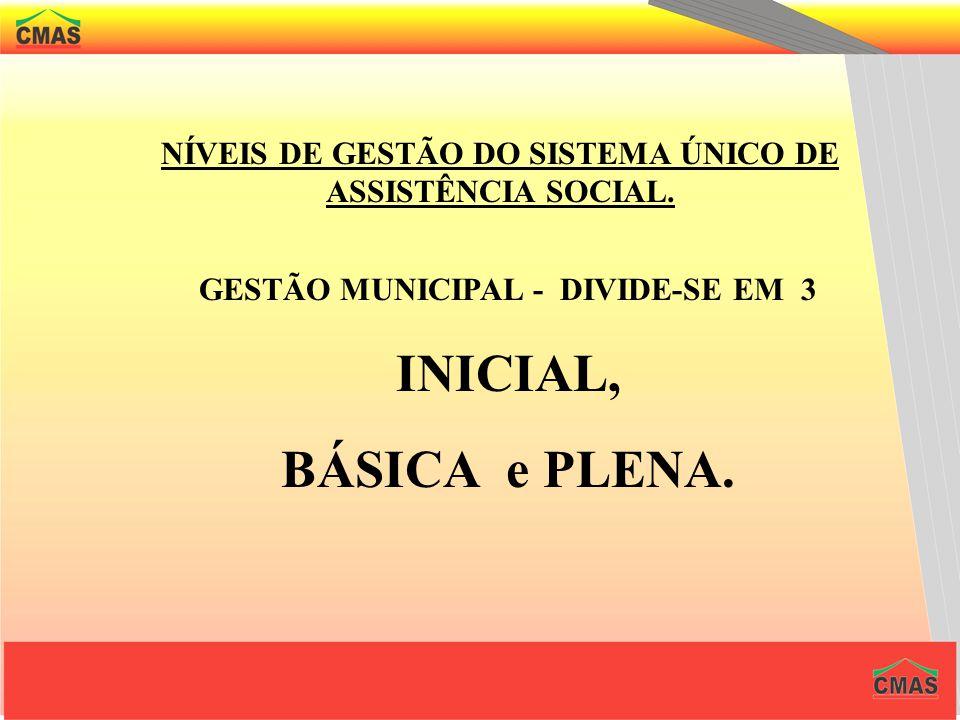 Funções da Política Pública de Assistência Social para extensão da proteção social brasileira. De acordo com a a PNAS –2004 são funções da assistência
