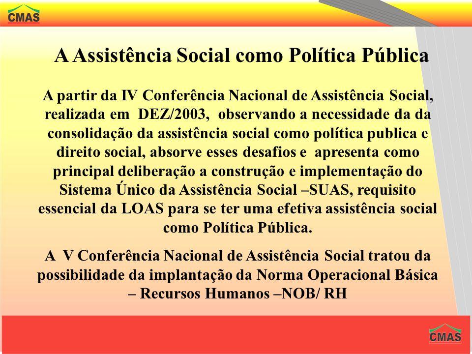 Caminhos da Política de Assistência Social A última década significou a ampliação do reconhecimento pelo Estado, no esteio da luta da sociedade brasil