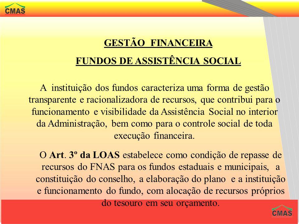 GESTÃO FINANCEIRA FUNDOS DE ASSISTÊNCIA SOCIAL Os Fundos de Assistência Social se constituem instâncias de financiamento da Política de Assistência So