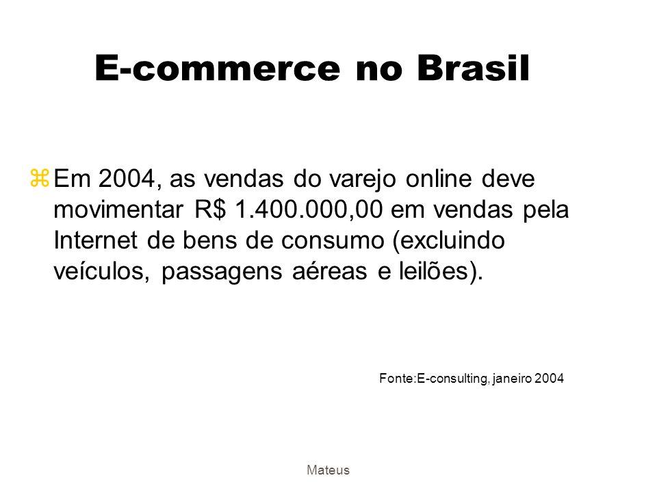 Mateus E-commerce nos EUA Fonte:Jupiter Research, janeiro 2004 zA taxa de crescimento anual é de 17%.