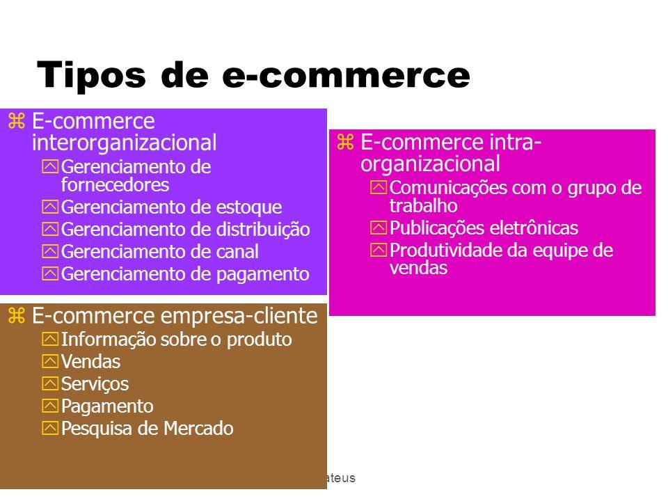 Estratégias de e-commerce para mercados industriais Mateus Cozer (mtscozer@hotmail.com)