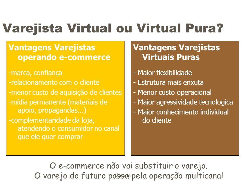 Mateus E-commerce no Brasil  Em 2004, as vendas do varejo online deve movimentar R$ 1.400.000,00 em vendas pela Internet de bens de consumo (excluindo veículos, passagens aéreas e leilões).