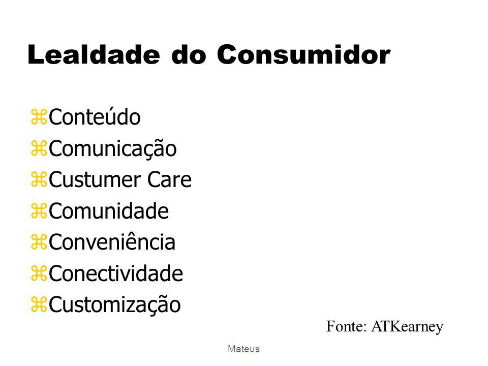 Mateus Mix de Marketing (Internet) zProduto (Físico ou Virtual) zPreço (Competição.