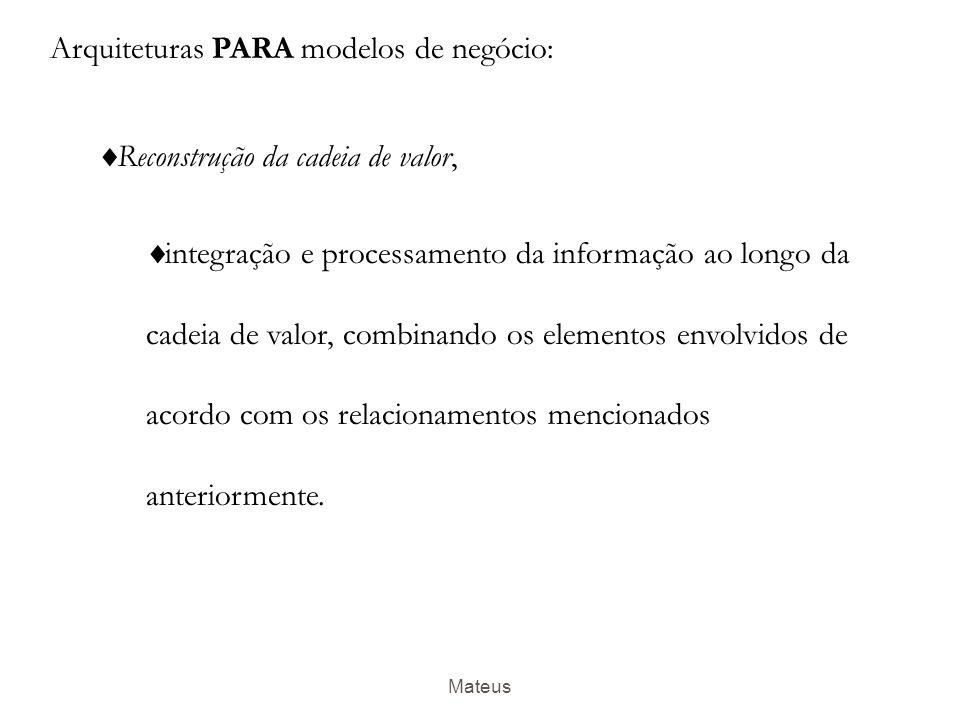 Mateus Arquiteturas PARA modelos de negócio:  Definir os padrões de interação, que podem ser  1-a-1,  1-para-muitos,  muitos-para-1 e  muitos-para-muitos.