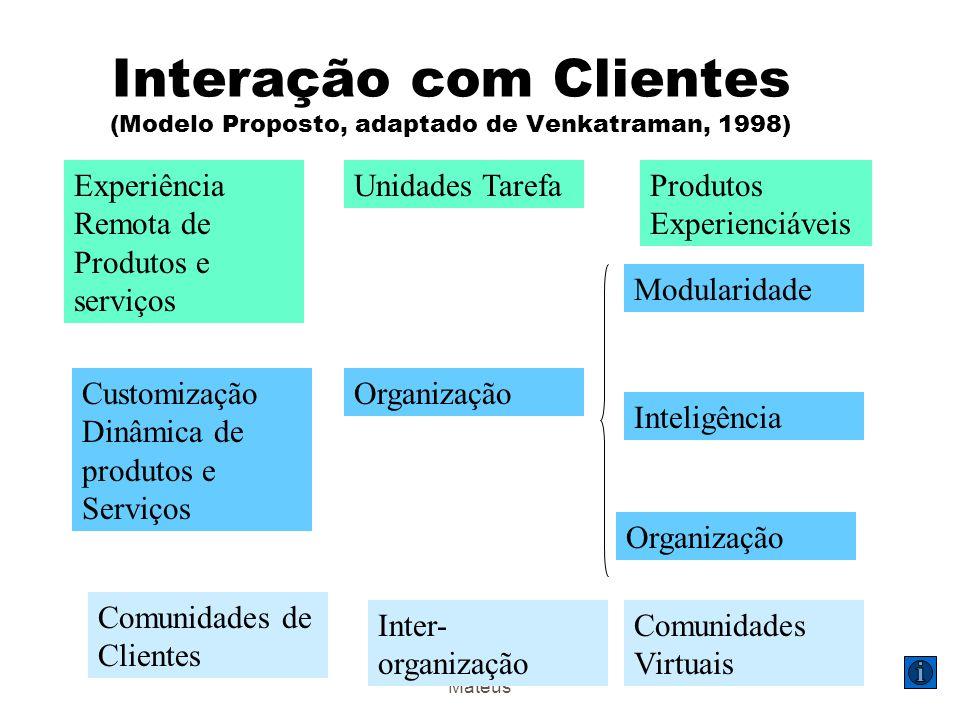 Mateus Interações zA busca, coordenação e monitoramento que pessoas e firmas fazem quando trocam bens, serviços ou idéias (Fonte: McKinsey).