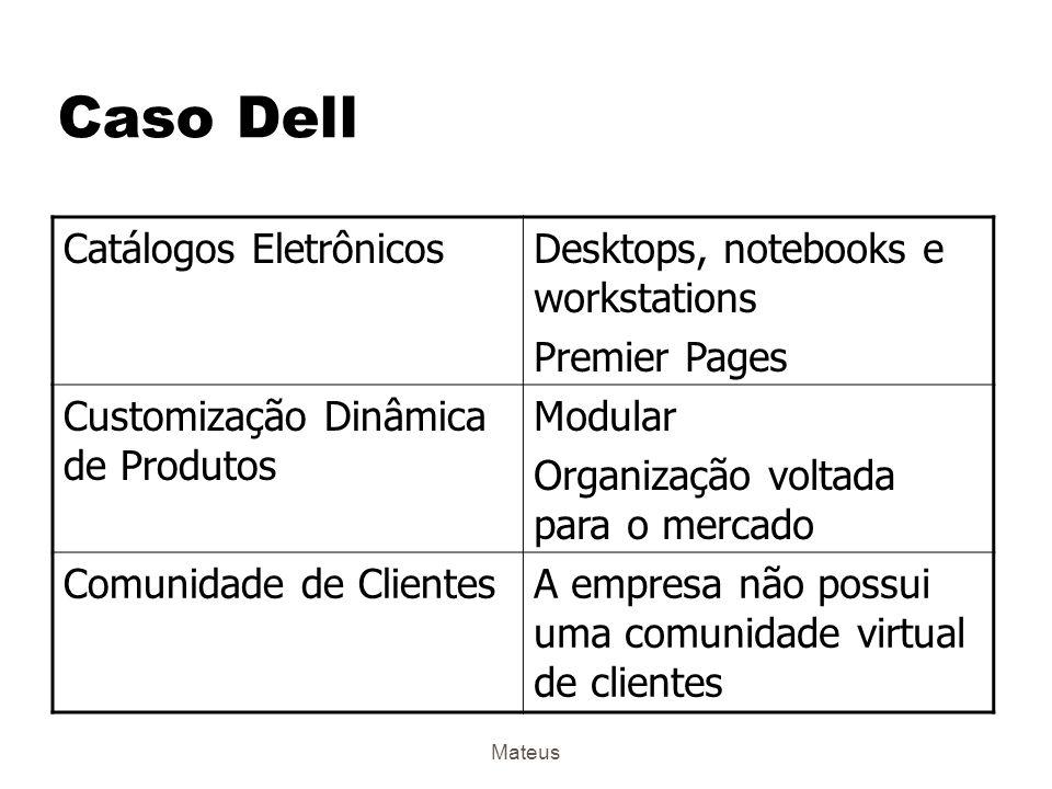 Mateus Estudo de Caso: Dell zMarket Cap: $87 Bi zIntegração Vertical: Coordenação e foco zParceiros são tratados como se estivessem dentro do negócio zSegmentar Clientes zMensurar performance
