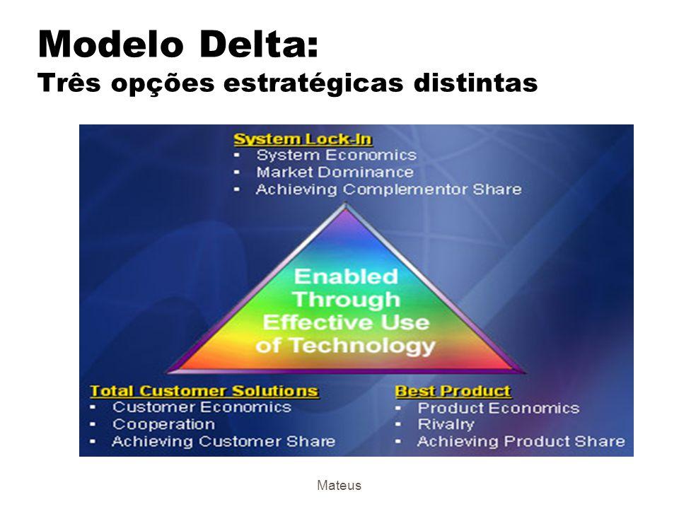 Mateus Caso Dell Catálogos EletrônicosDesktops, notebooks e workstations Premier Pages Customização Dinâmica de Produtos Modular Organização voltada para o mercado Comunidade de ClientesA empresa não possui uma comunidade virtual de clientes