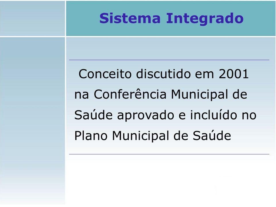 Conceito discutido em 2001 na Conferência Municipal de Saúde aprovado e incluído no Plano Municipal de Saúde Sistema Integrado