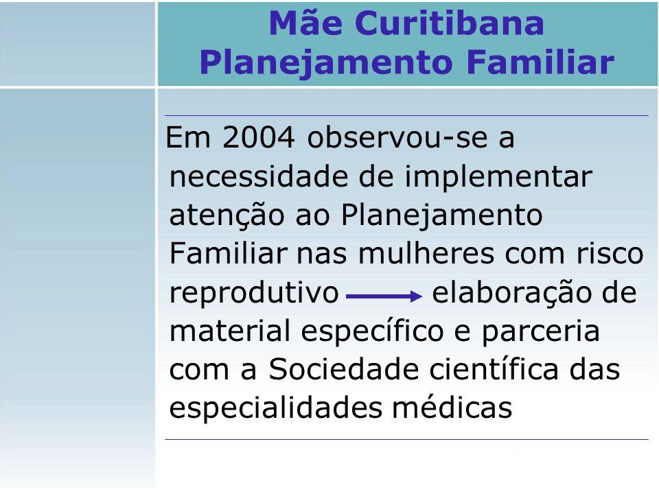 Em 2004 observou-se a necessidade de implementar atenção ao Planejamento Familiar nas mulheres com risco reprodutivo elaboração de material específico