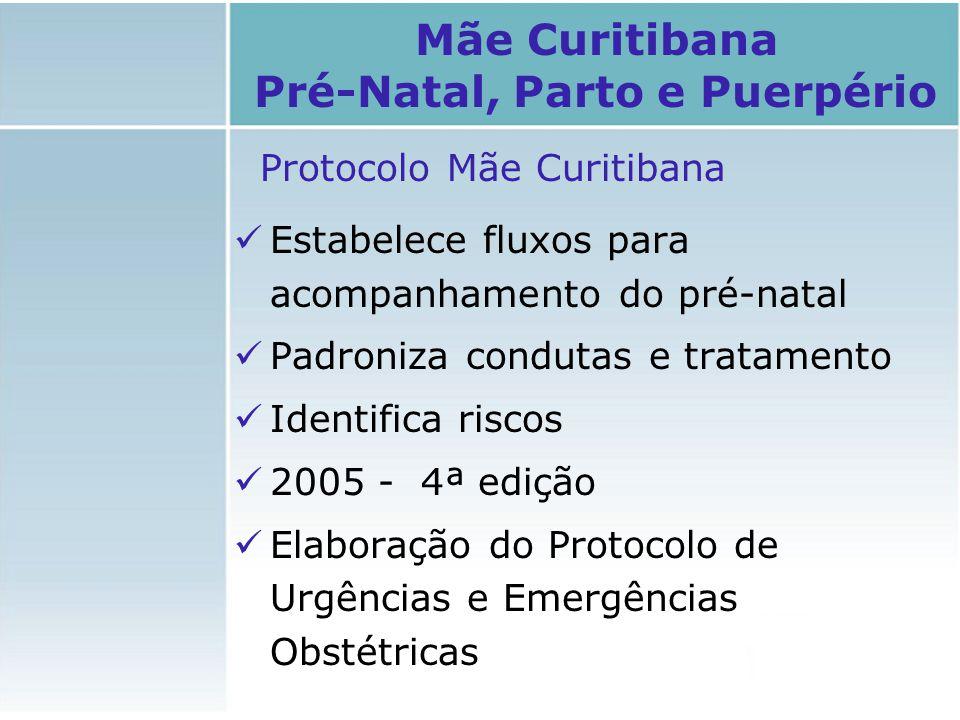 Protocolo Mãe Curitibana Estabelece fluxos para acompanhamento do pré-natal Padroniza condutas e tratamento Identifica riscos 2005 - 4ª edição Elabora
