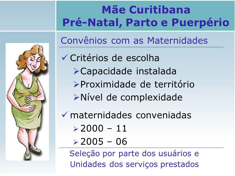 Convênios com as Maternidades Critérios de escolha  Capacidade instalada  Proximidade de território  Nível de complexidade maternidades conveniadas