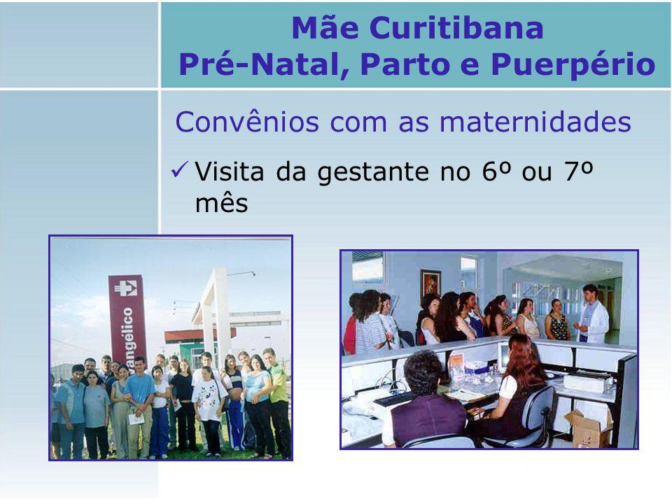 Visita da gestante no 6º ou 7º mês Mãe Curitibana Pré-Natal, Parto e Puerpério Convênios com as maternidades