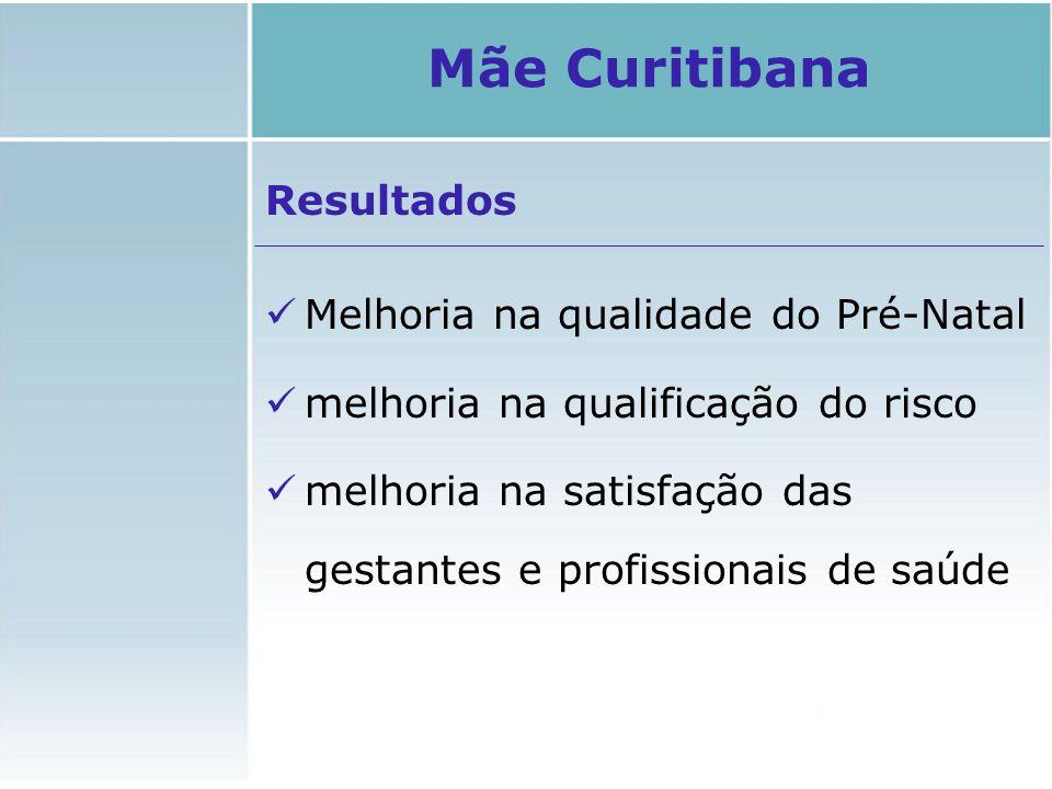 Resultados Melhoria na qualidade do Pré-Natal melhoria na qualificação do risco melhoria na satisfação das gestantes e profissionais de saúde Mãe Curi