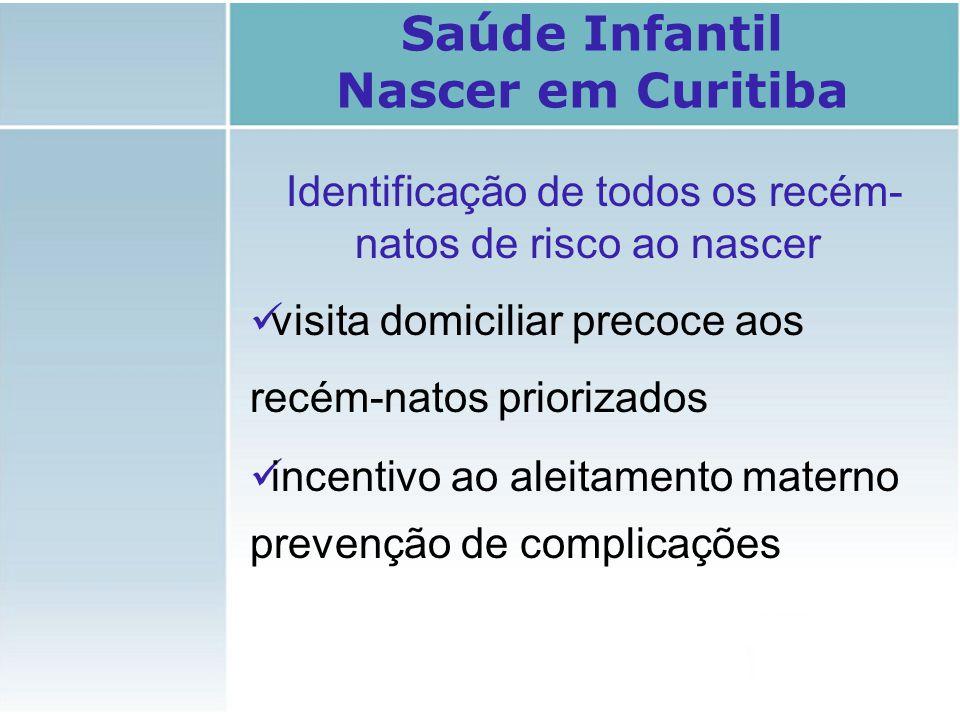 Identificação de todos os recém- natos de risco ao nascer visita domiciliar precoce aos recém-natos priorizados incentivo ao aleitamento materno preve