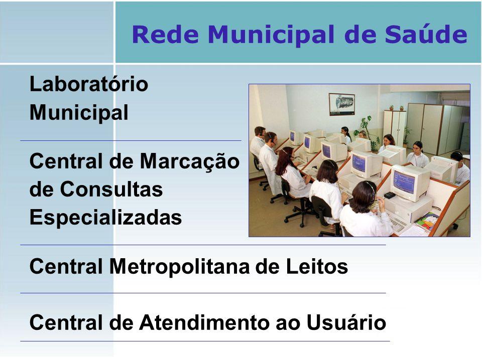 Laboratório Municipal Central de Marcação de Consultas Especializadas Central Metropolitana de Leitos Central de Atendimento ao Usuário Rede Municipal