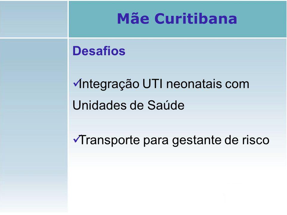 Desafios Integração UTI neonatais com Unidades de Saúde Transporte para gestante de risco Mãe Curitibana