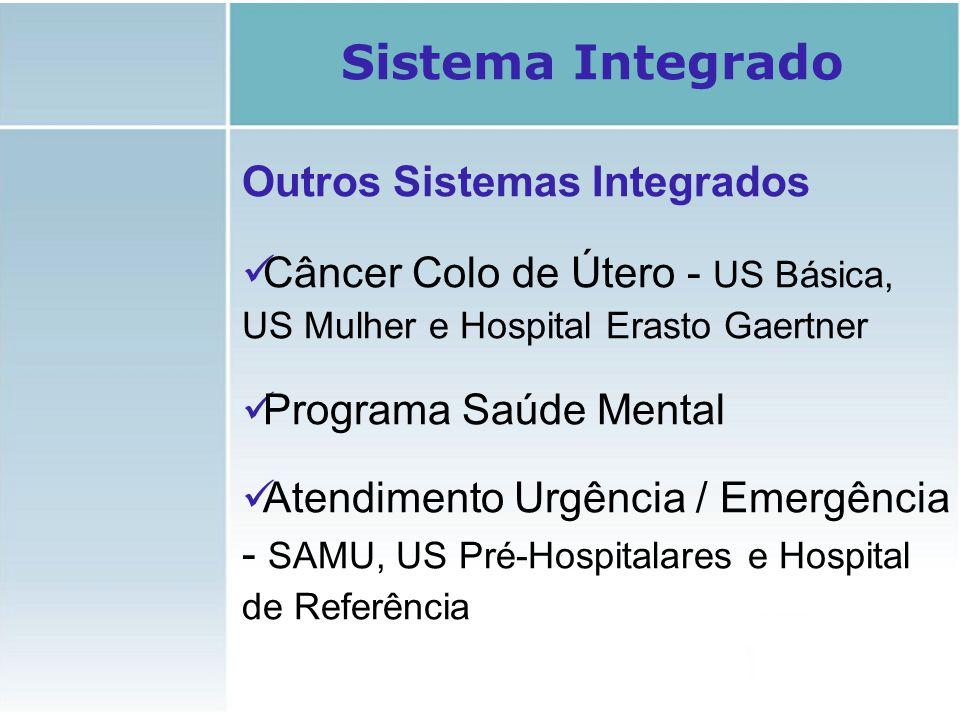 Outros Sistemas Integrados Câncer Colo de Útero - US Básica, US Mulher e Hospital Erasto Gaertner Programa Saúde Mental Atendimento Urgência / Emergên