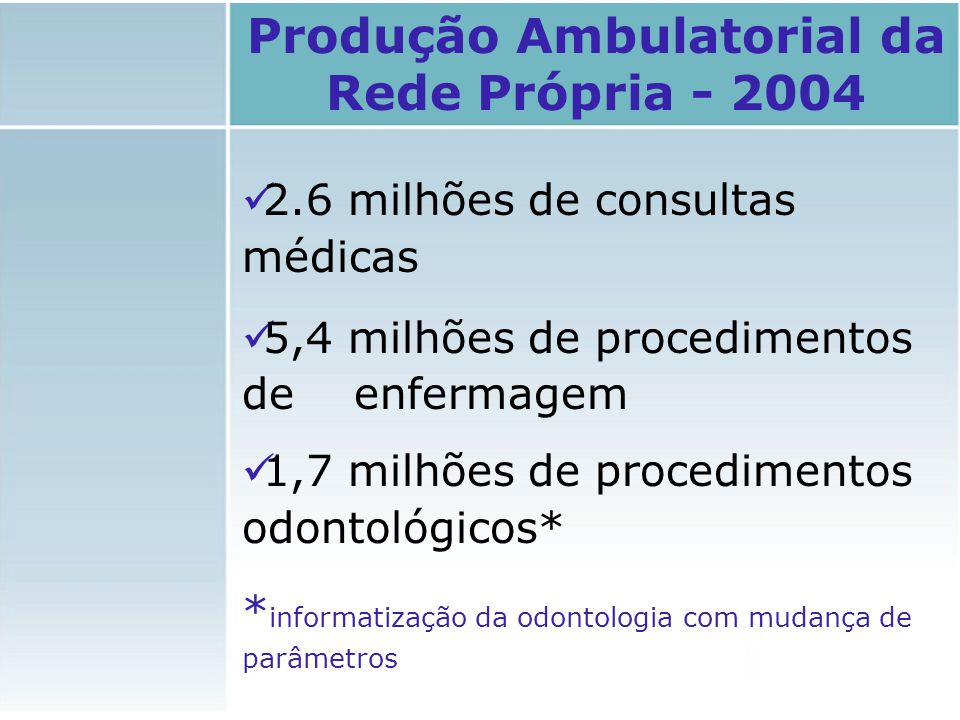 2.6 milhões de consultas médicas 5,4 milhões de procedimentos de enfermagem 1,7 milhões de procedimentos odontológicos* * informatização da odontologi